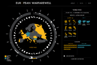 european-warfarewell